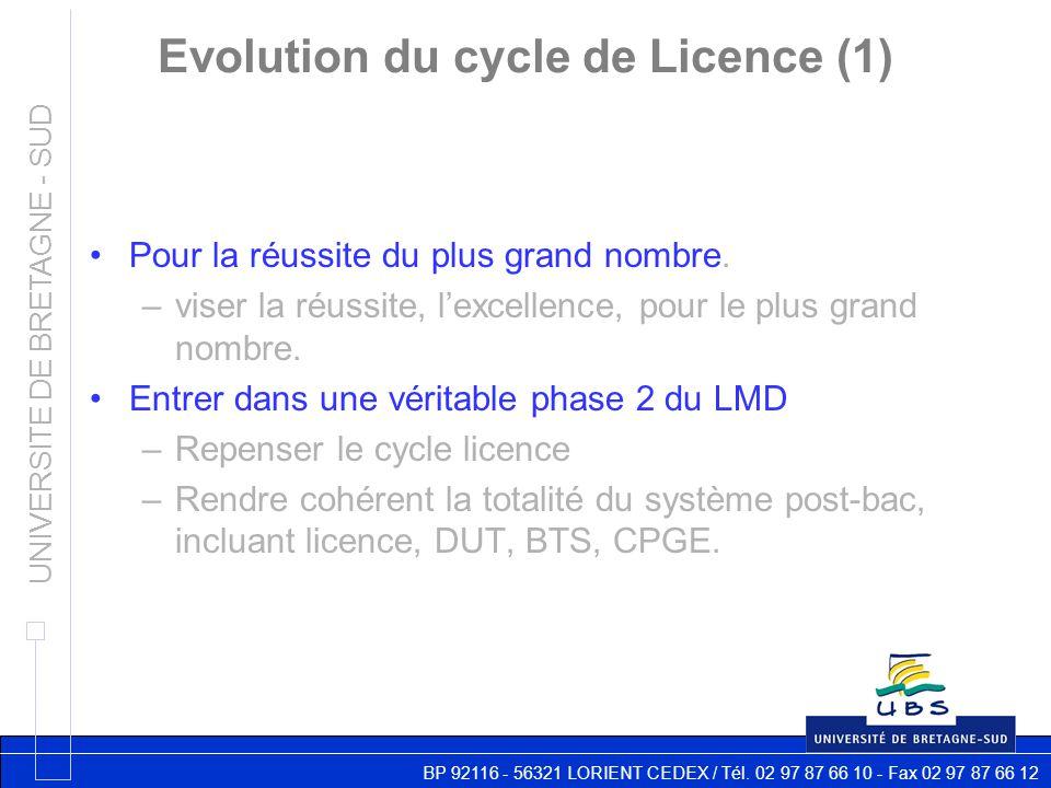 BP 92116 - 56321 LORIENT CEDEX / Tél. 02 97 87 66 10 - Fax 02 97 87 66 12 UNIVERSITE DE BRETAGNE - SUD Evolution du cycle de Licence (1) Pour la réuss