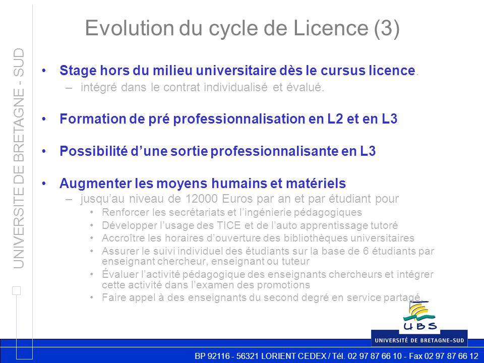 BP 92116 - 56321 LORIENT CEDEX / Tél. 02 97 87 66 10 - Fax 02 97 87 66 12 UNIVERSITE DE BRETAGNE - SUD Evolution du cycle de Licence (3) Stage hors du