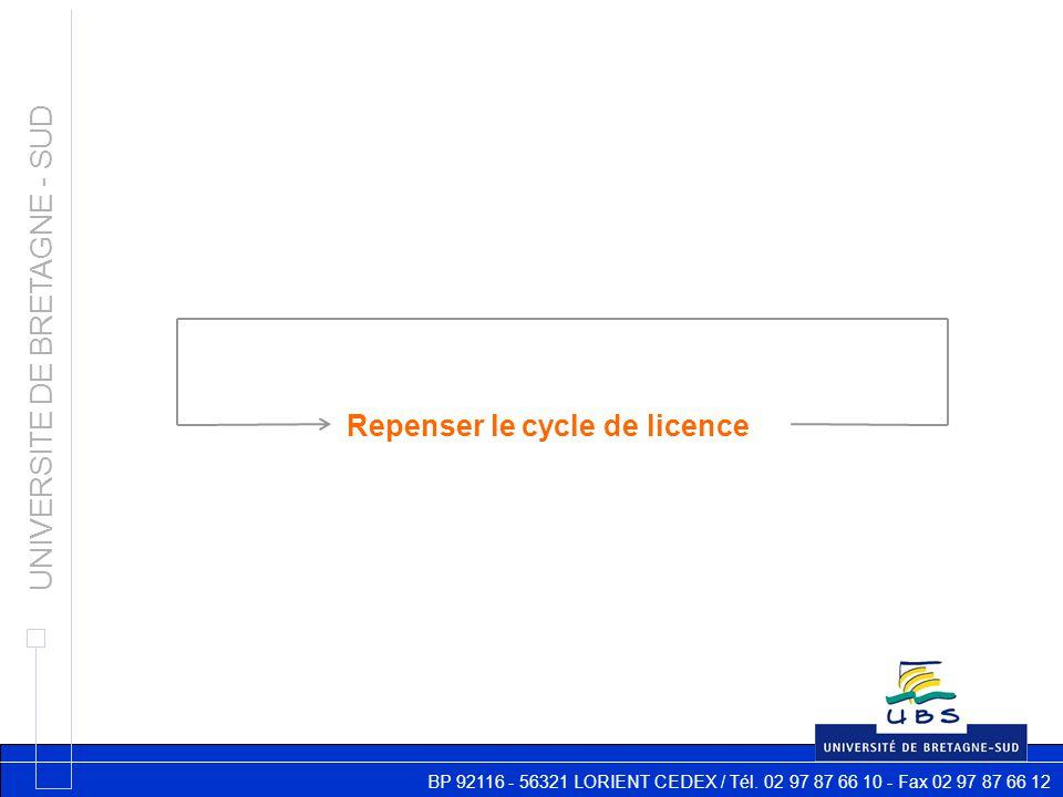 BP 92116 - 56321 LORIENT CEDEX / Tél. 02 97 87 66 10 - Fax 02 97 87 66 12 UNIVERSITE DE BRETAGNE - SUD Repenser le cycle de licence