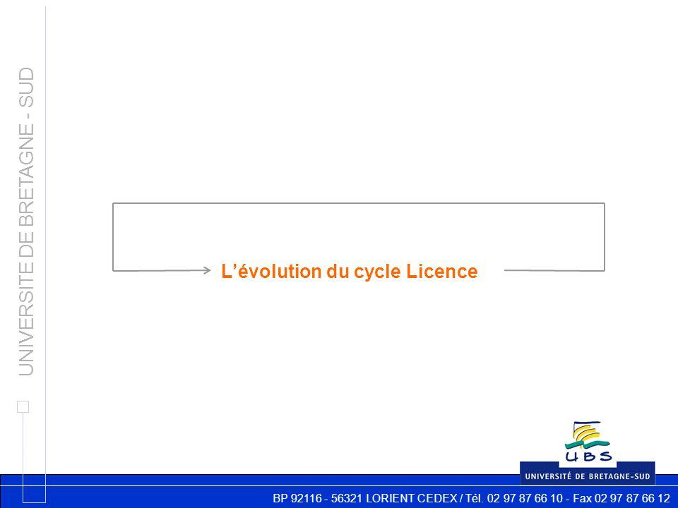 BP 92116 - 56321 LORIENT CEDEX / Tél. 02 97 87 66 10 - Fax 02 97 87 66 12 UNIVERSITE DE BRETAGNE - SUD Lévolution du cycle Licence