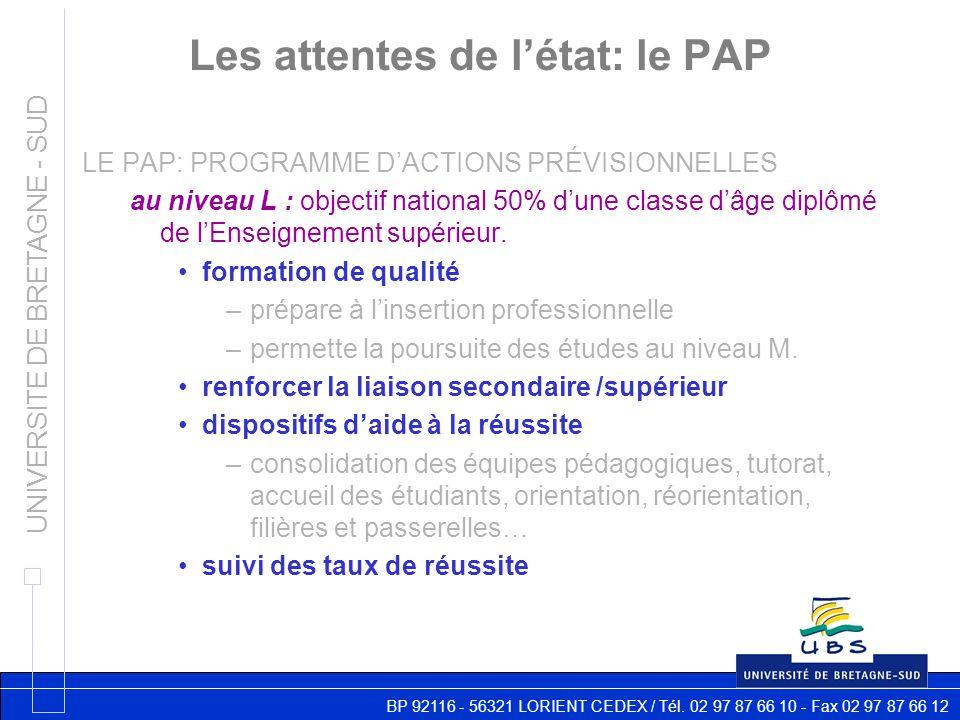BP 92116 - 56321 LORIENT CEDEX / Tél. 02 97 87 66 10 - Fax 02 97 87 66 12 UNIVERSITE DE BRETAGNE - SUD Les attentes de létat: le PAP LE PAP: PROGRAMME