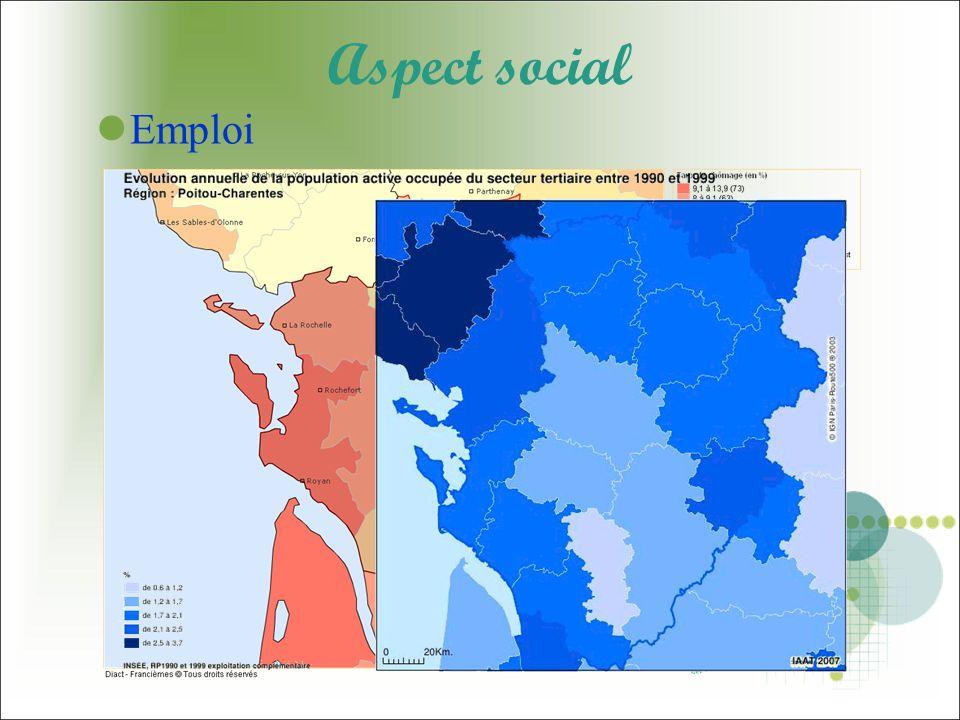 Aspect social Emploi