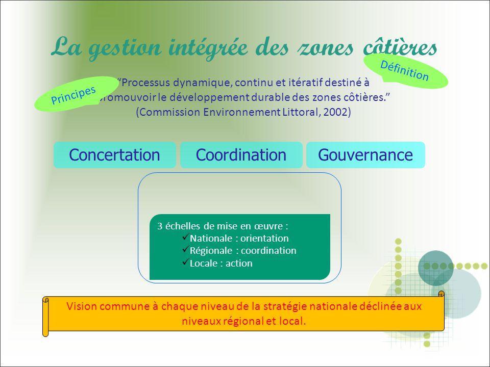 La gestion intégrée des zones côtières Processus dynamique, continu et itératif destiné à promouvoir le développement durable des zones côtières.