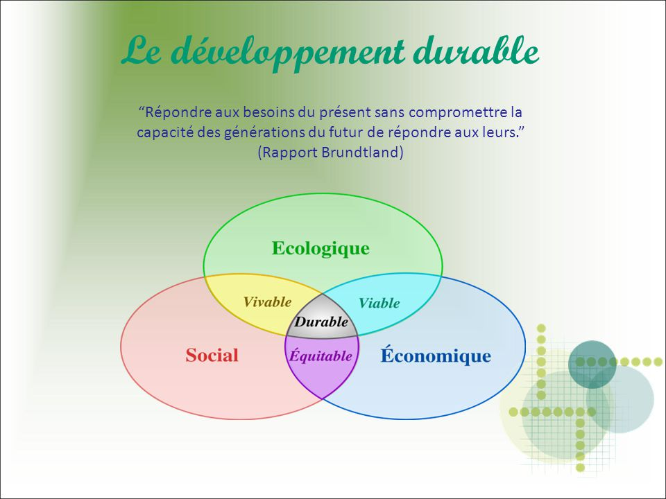 Le développement durable Répondre aux besoins du présent sans compromettre la capacité des générations du futur de répondre aux leurs.