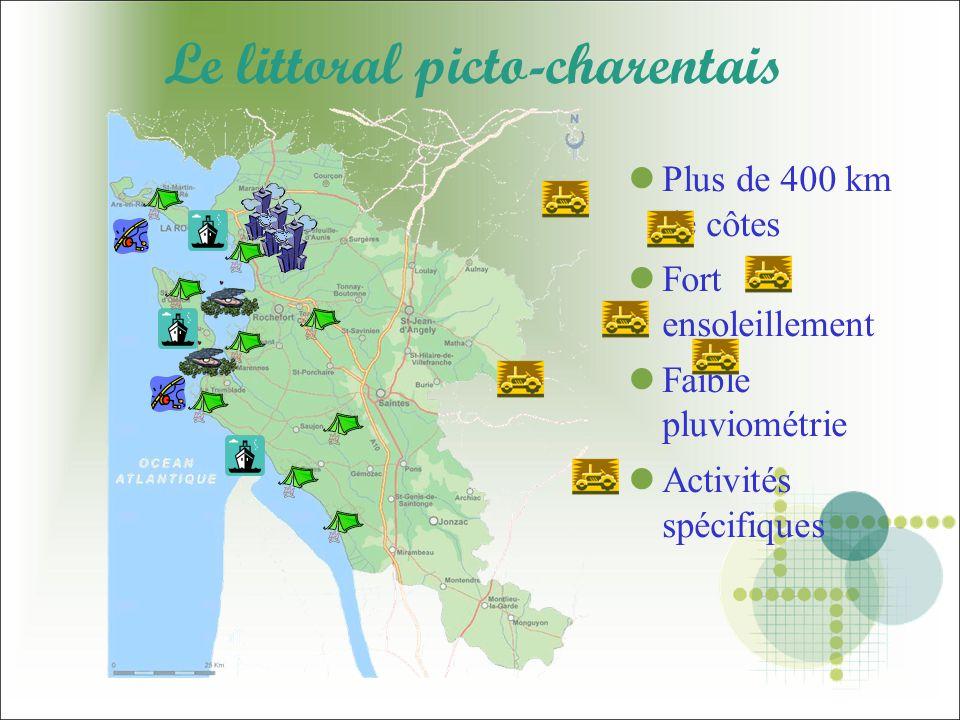 Plus de 400 km de côtes Fort ensoleillement Faible pluviométrie Activités spécifiques Le littoral picto-charentais