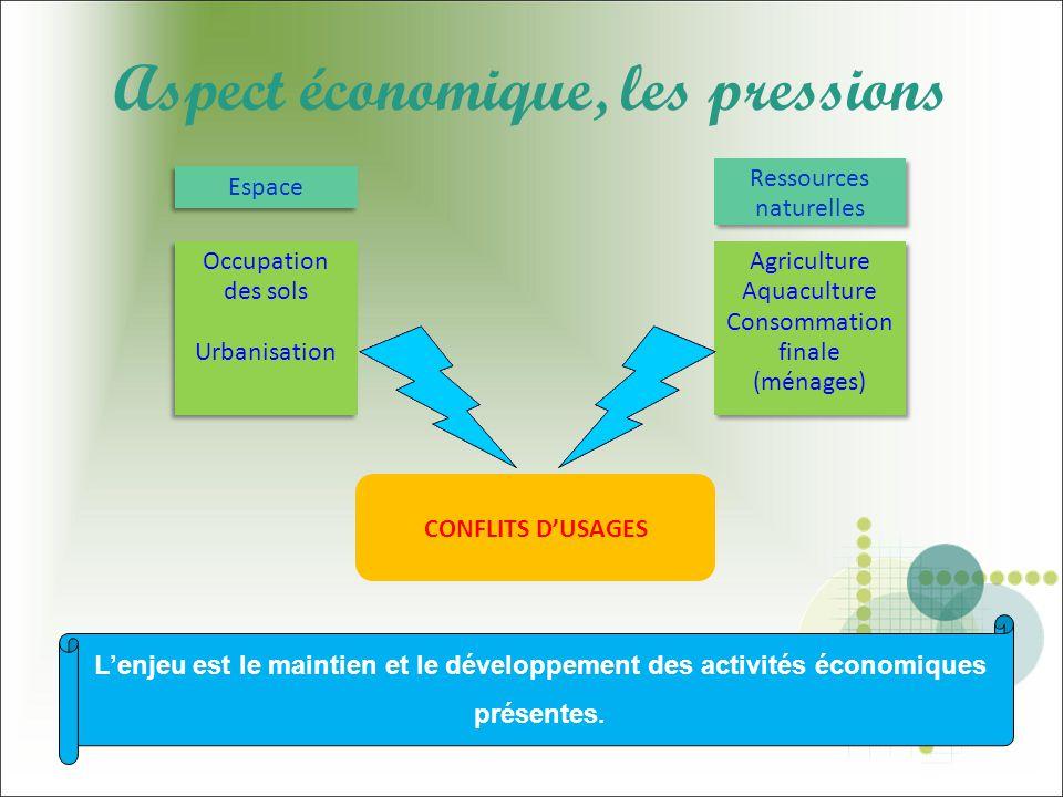Exemple : bassin versant de la Charente & conflit dusages
