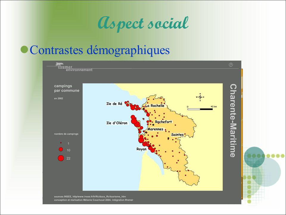 Aspect social Contrastes démographiques