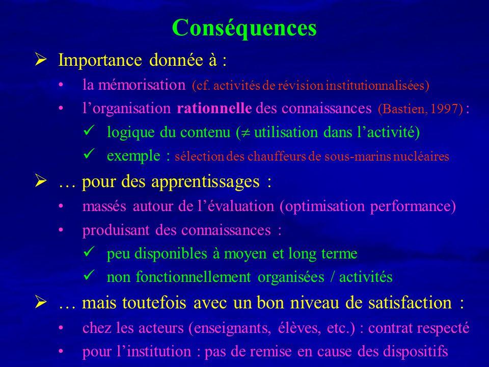 Conséquences Importance donnée à : la mémorisation (cf. activités de révision institutionnalisées) lorganisation rationnelle des connaissances (Bastie