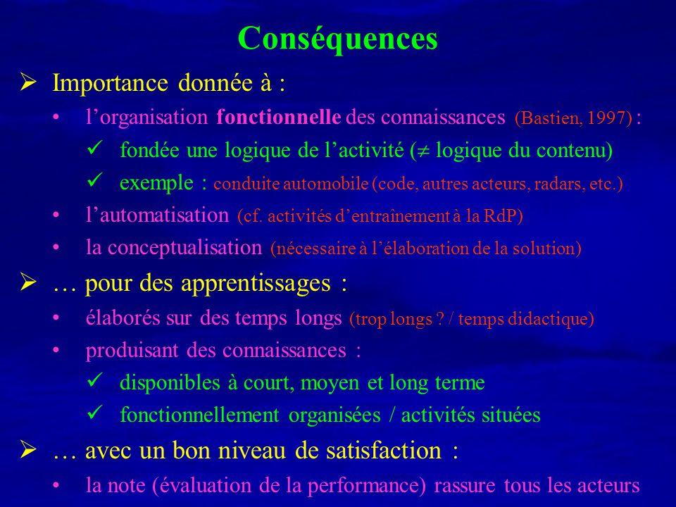 Conséquences Importance donnée à : lorganisation fonctionnelle des connaissances (Bastien, 1997) : fondée une logique de lactivité ( logique du conten