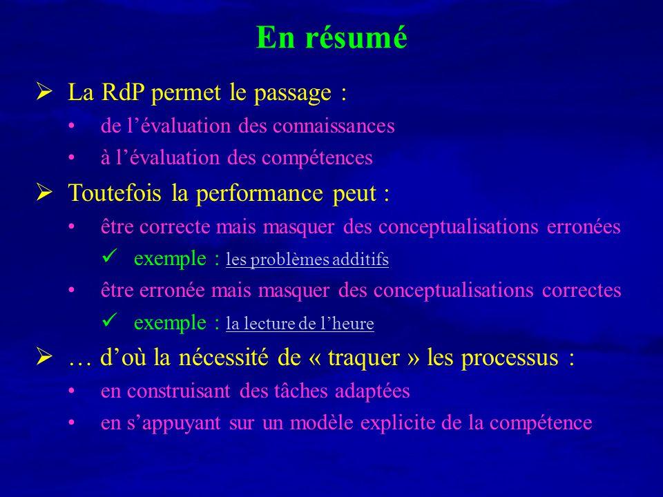 En résumé La RdP permet le passage : de lévaluation des connaissances à lévaluation des compétences Toutefois la performance peut : être correcte mais