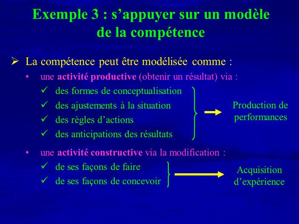 Exemple 3 : sappuyer sur un modèle de la compétence La compétence peut être modélisée comme : une activité productive (obtenir un résultat) via : des