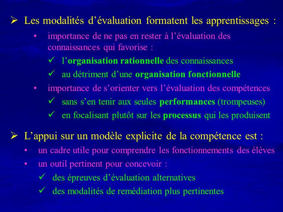 importance de ne pas en rester à lévaluation des connaissances qui favorise : lorganisation rationnelle des connaissances au détriment dune organisati