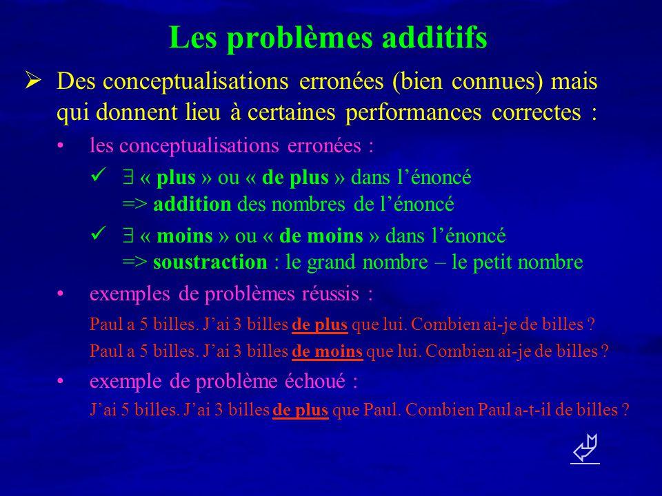Les problèmes additifs Des conceptualisations erronées (bien connues) mais qui donnent lieu à certaines performances correctes : les conceptualisation