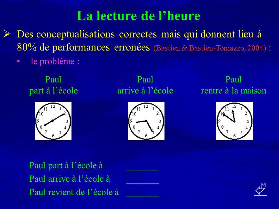 La lecture de lheure Des conceptualisations correctes mais qui donnent lieu à 80% de performances erronées (Bastien & Bastien-Toniazzo, 2004) : le pro