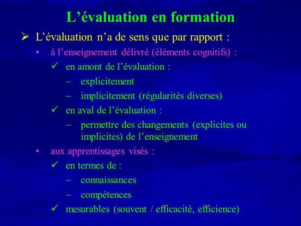 Lévaluation en formation Lévaluation na de sens que par rapport : à lenseignement délivré (éléments cognitifs) : en amont de lévaluation : expliciteme