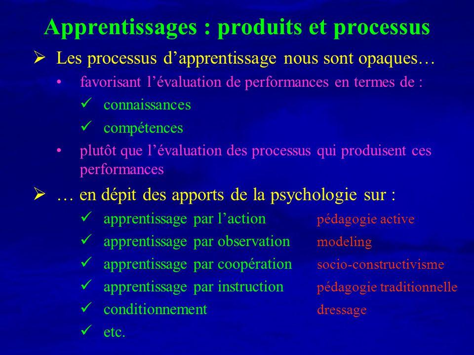 Apprentissages : produits et processus Les processus dapprentissage nous sont opaques… favorisant lévaluation de performances en termes de : connaissa