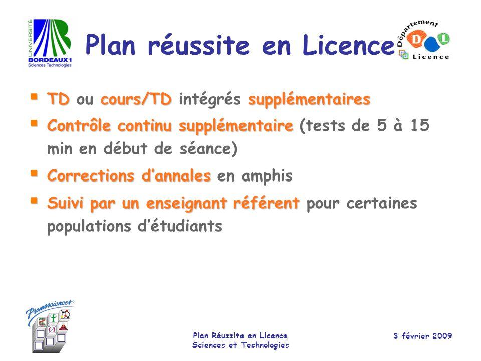 3 février 2009 Plan Réussite en Licence Sciences et Technologies Sommaire Plan réussite en Licence en semestre 1 Pourquoi avoir mis en place le semestre Rebondir .