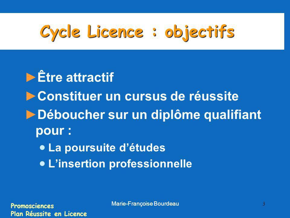 Promosciences Plan Réussite en Licence Marie-Françoise Bourdeau 3 Cycle Licence : objectifs Être attractif Constituer un cursus de réussite Déboucher