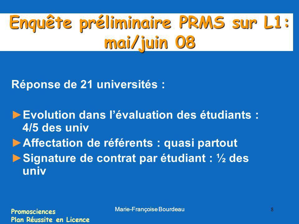 Promosciences Plan Réussite en Licence Marie-Françoise Bourdeau 8 Enquête préliminaire PRMS sur L1: mai/juin 08 Réponse de 21 universités : Evolution