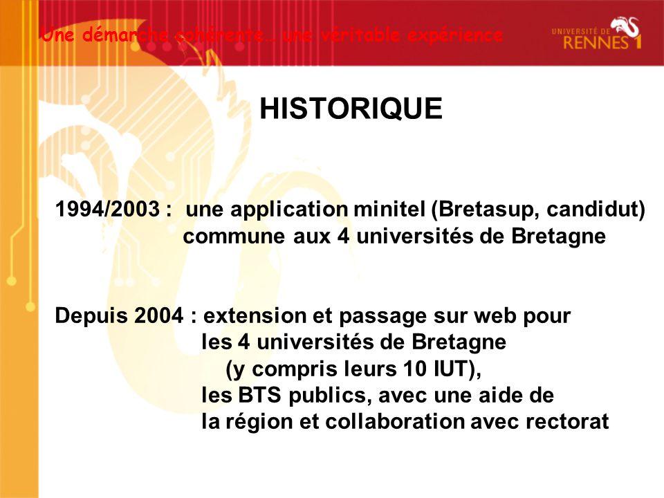 Une démarche cohérente… une véritable expérience 1994/2003 : une application minitel (Bretasup, candidut) commune aux 4 universités de Bretagne Depuis