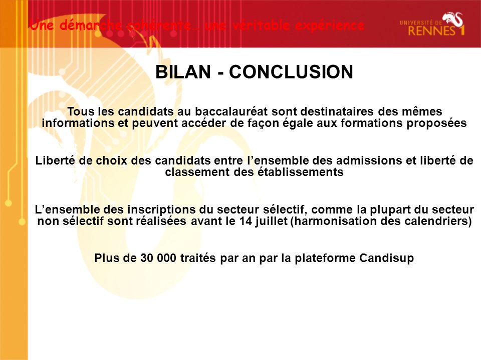 BILAN - CONCLUSION Tous les candidats au baccalauréat sont destinataires des mêmes informations et peuvent accéder de façon égale aux formations propo