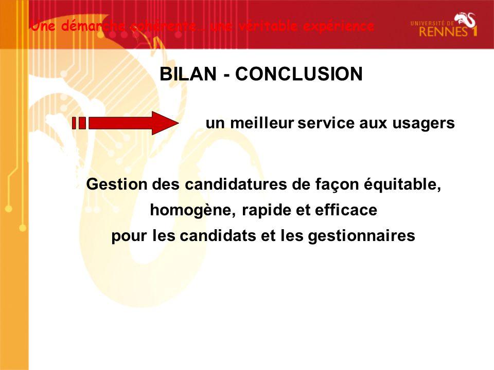 Une démarche cohérente… une véritable expérience BILAN - CONCLUSION un meilleur service aux usagers Gestion des candidatures de façon équitable, homog