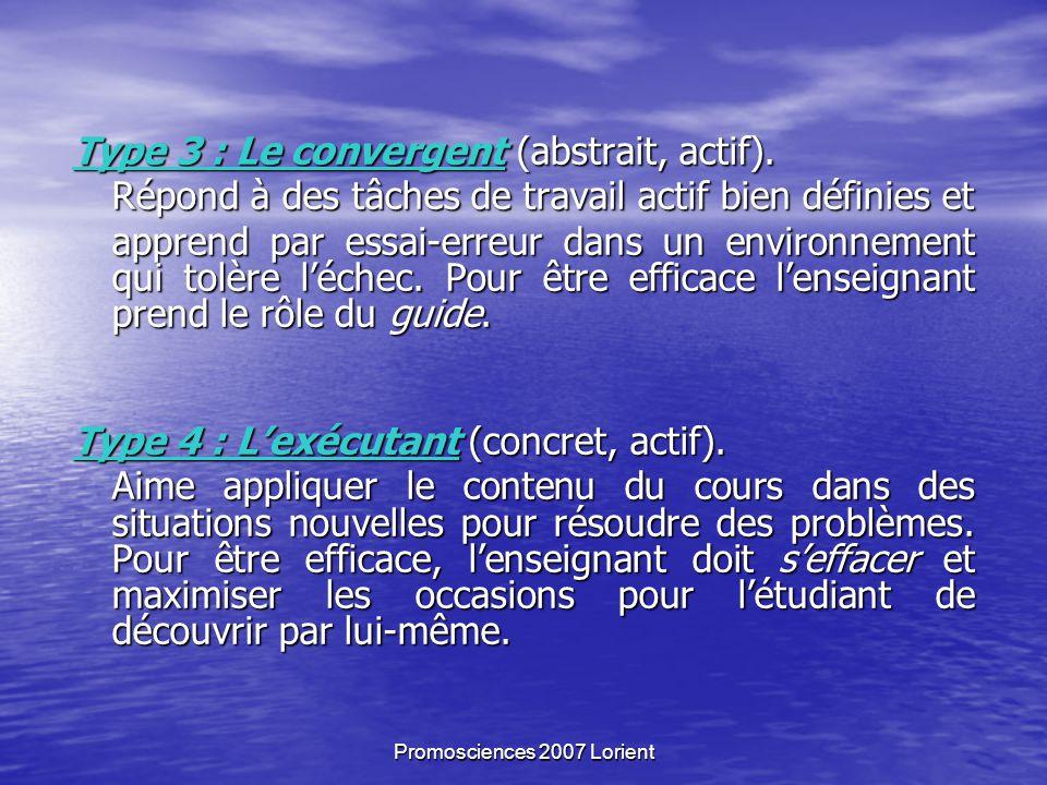 Promosciences 2007 Lorient Type 3 : Le convergent (abstrait, actif).