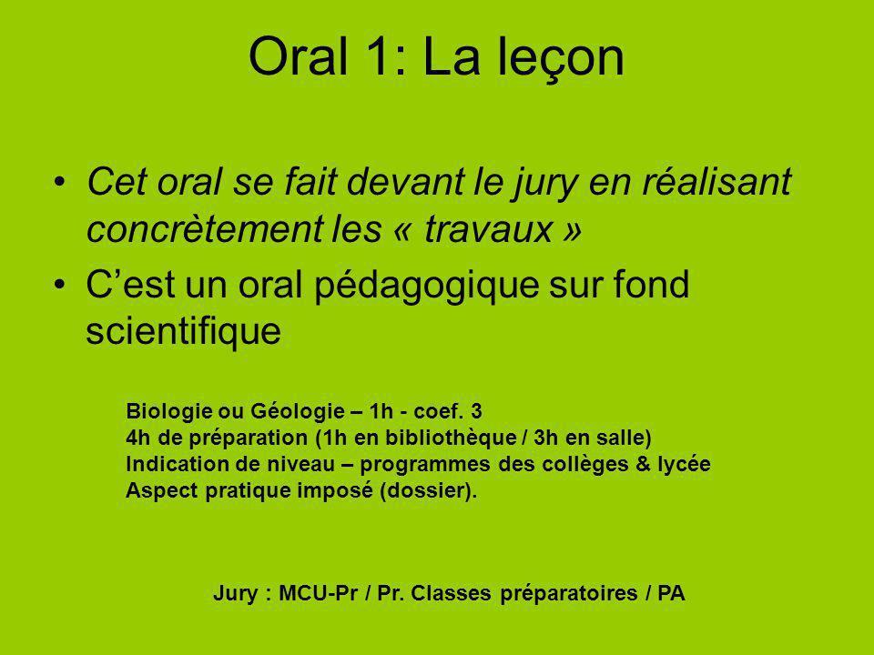 Oral 1: La leçon Cet oral se fait devant le jury en réalisant concrètement les « travaux » Cest un oral pédagogique sur fond scientifique Biologie ou