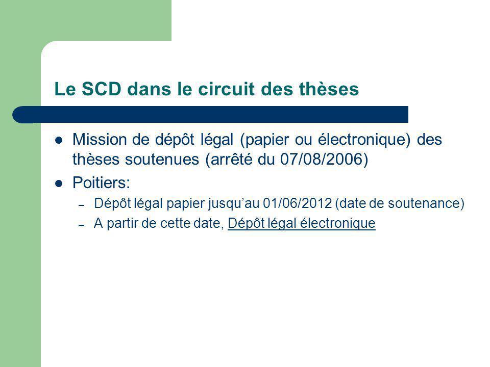 Le SCD dans le circuit des thèses Mission de dépôt légal (papier ou électronique) des thèses soutenues (arrêté du 07/08/2006) Poitiers: – Dépôt légal papier jusquau 01/06/2012 (date de soutenance) – A partir de cette date, Dépôt légal électronique