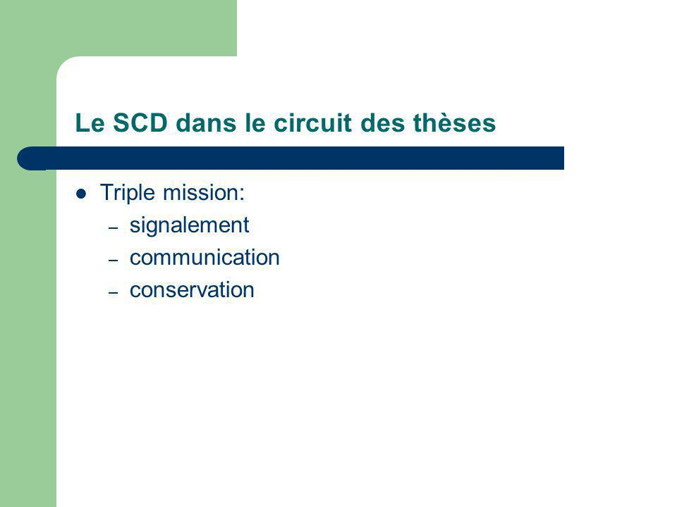 Le SCD dans le circuit des thèses Triple mission: – signalement – communication – conservation