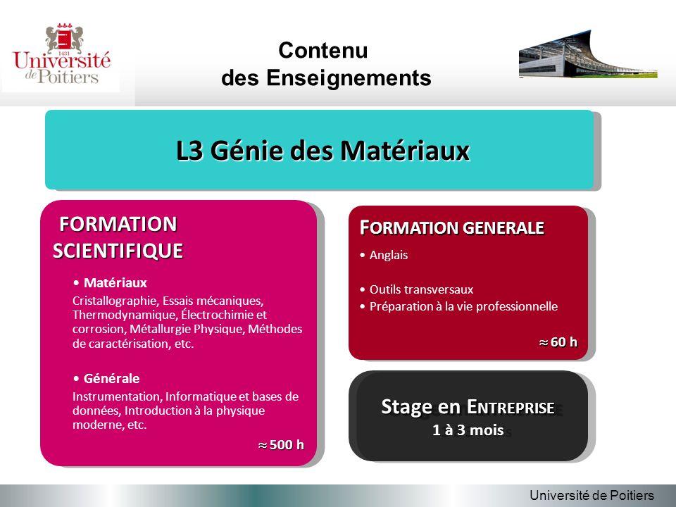 Contenu des Enseignements Université de Poitiers FORMATION SCIENTIFIQUE Matériaux Cristallographie, Essais mécaniques, Thermodynamique, Électrochimie