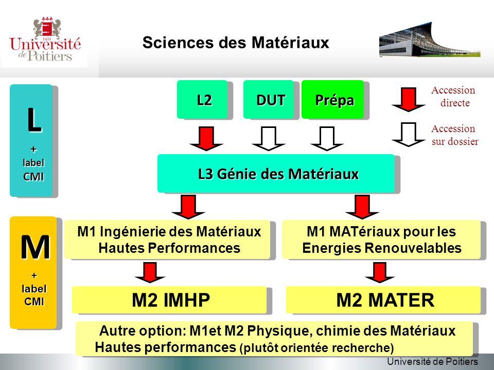 Sciences des Matériaux Accession directe Accession sur dossier Université de Poitiers L+labelCMIL+labelCMI M+labelCMIM+labelCMI L3 Génie des Matériaux