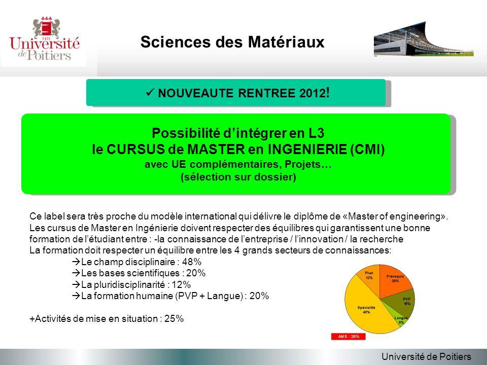 Sciences des Matériaux Université de Poitiers Possibilité dintégrer en L3 le CURSUS de MASTER en INGENIERIE (CMI) avec UE complémentaires, Projets… (sélection sur dossier) Possibilité dintégrer en L3 le CURSUS de MASTER en INGENIERIE (CMI) avec UE complémentaires, Projets… (sélection sur dossier) NOUVEAUTE RENTREE 2012 .
