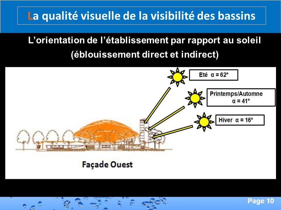 Page 10 Second Page : Lorientation de létablissement par rapport au soleil (éblouissement direct et indirect) La qualité visuelle de la visibilité des