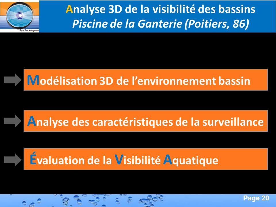 Page 20 Second Page : A nalyse des caractéristiques de la surveillance M odélisation 3D de lenvironnement bassin É valuation de la V isibilité A quati