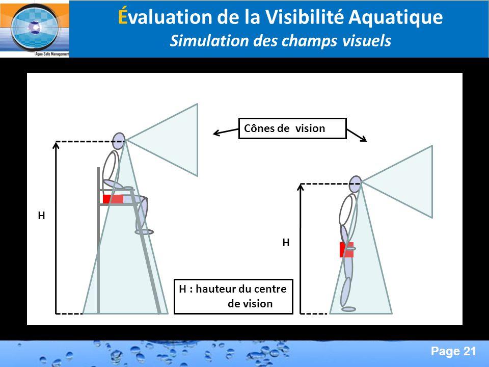 Page 21 Second Page : Évaluation de la Visibilité Aquatique Simulation des champs visuels H Cônes de vision H : hauteur du centre de vision H