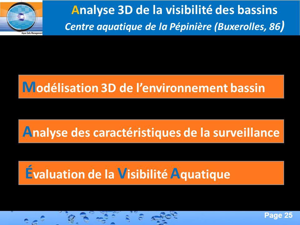 Page 25 Second Page : A nalyse des caractéristiques de la surveillance M odélisation 3D de lenvironnement bassin É valuation de la V isibilité A quati