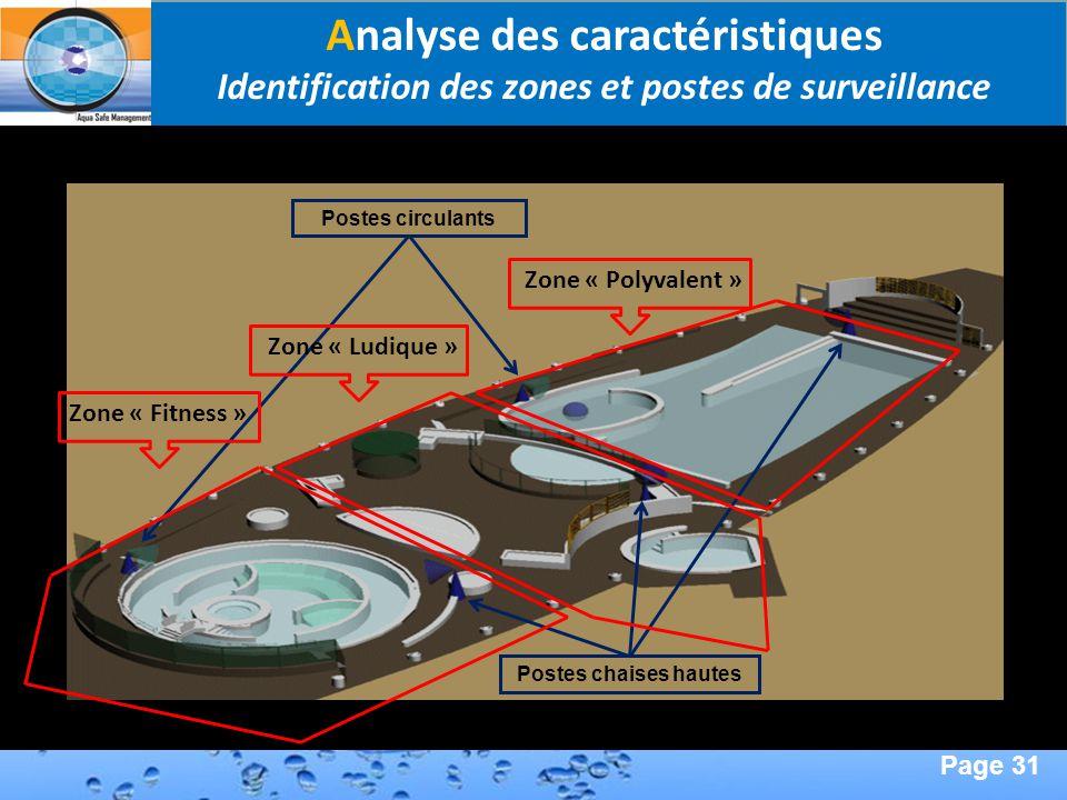Page 31 Second Page : Analyse des caractéristiques Identification des zones et postes de surveillance Postes chaises hautes Postes circulants Zone « F