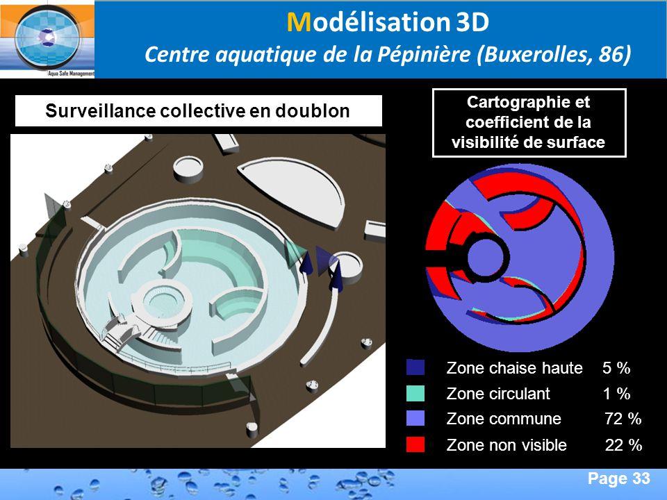 Page 33 Second Page : Modélisation 3D Centre aquatique de la Pépinière (Buxerolles, 86) Zone commune 72 % Zone non visible 22 % Zone chaise haute 5 %
