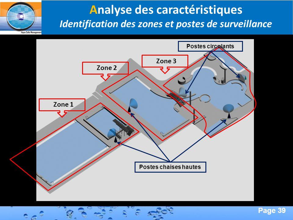 Page 39 Second Page : Analyse des caractéristiques Identification des zones et postes de surveillance Zone 1 Zone 2 Zone 3 Postes chaises hautes Poste