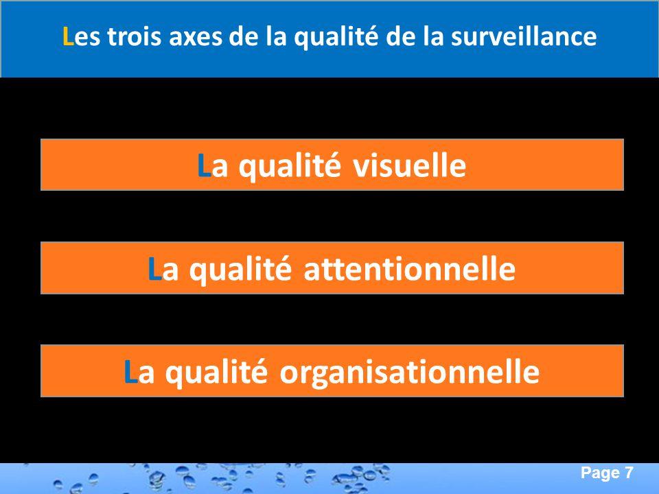 Page 7 Second Page : Les trois axes de la qualité de la surveillance La qualité visuelle La qualité attentionnelle La qualité organisationnelle