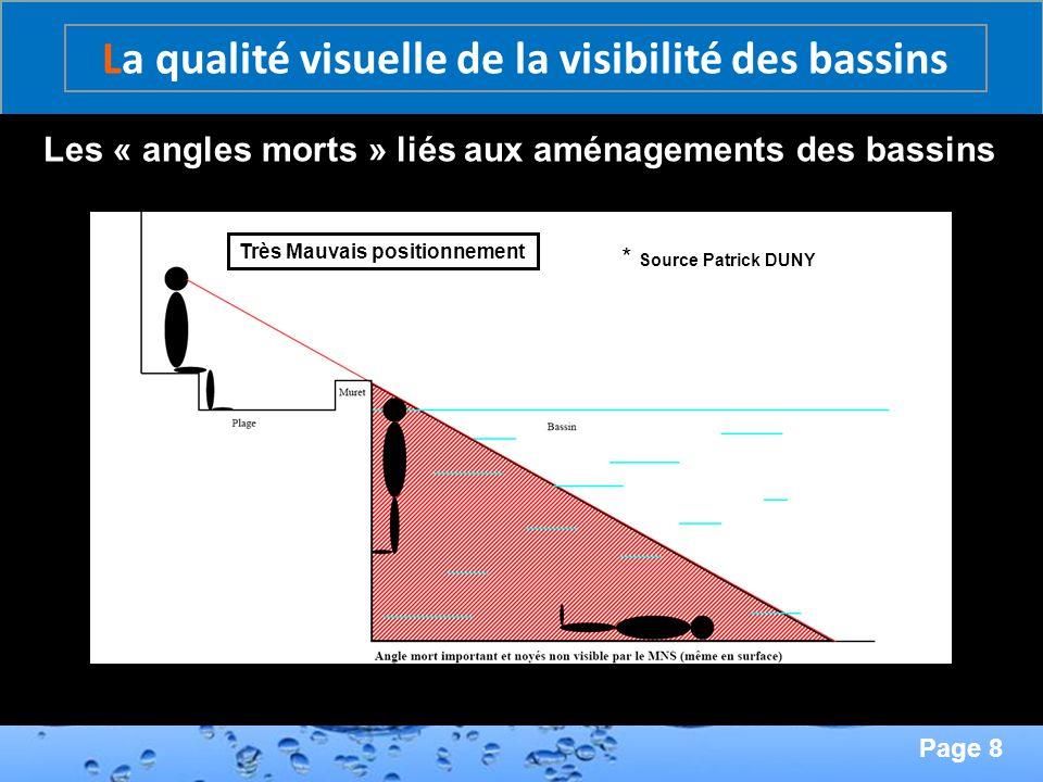 Page 8 Second Page : La qualité visuelle de la visibilité des bassins Les « angles morts » liés aux aménagements des bassins Très Mauvais positionneme