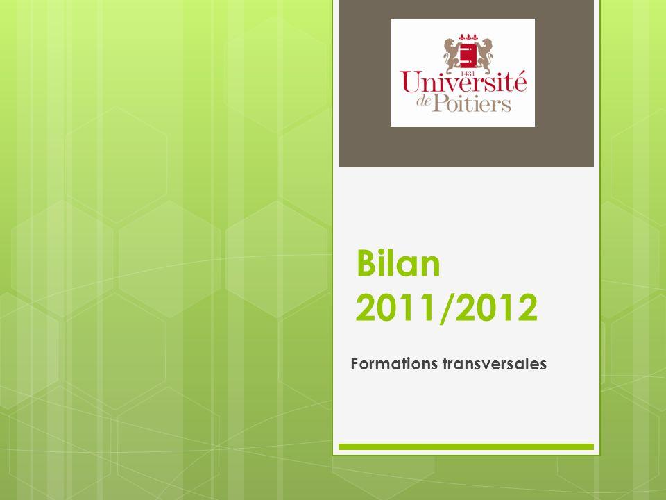 Bilan 2011/2012 Formations transversales