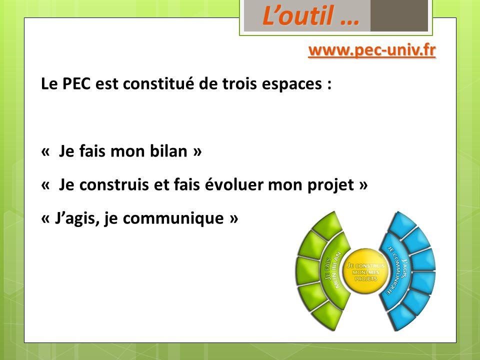 www.pec-univ.fr Le PEC est constitué de trois espaces : « Je fais mon bilan » « Je construis et fais évoluer mon projet » « Jagis, je communique » Loutil … Loutil …