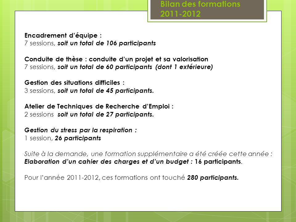 Le Carnet de Bord du Doctorat Il sagit dun support permettant de créer un cadre de référence commun entre lencadrant et le doctorant.