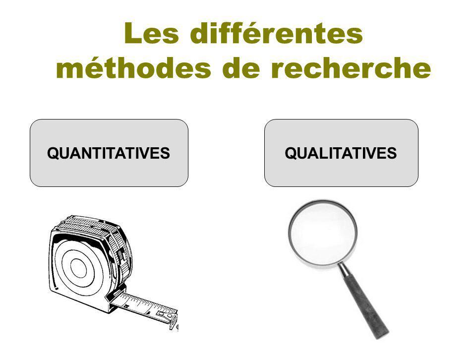 Entretiens Observation Consensus Individuels Collectifs / Focus group Directe Indirecte Participative Non participative Conversation Document Delphi Groupe nominal Etudes qualitatives