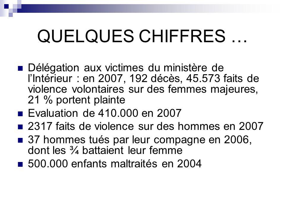 QUELQUES CHIFFRES … Délégation aux victimes du ministère de lIntérieur : en 2007, 192 décès, 45.573 faits de violence volontaires sur des femmes majeu