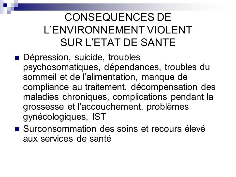 CONSEQUENCES DE LENVIRONNEMENT VIOLENT SUR LETAT DE SANTE Dépression, suicide, troubles psychosomatiques, dépendances, troubles du sommeil et de lalim