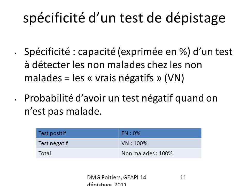spécificité dun test de dépistage Spécificité : capacité (exprimée en %) dun test à détecter les non malades chez les non malades = les « vrais négatifs » (VN) Probabilité davoir un test négatif quand on nest pas malade.