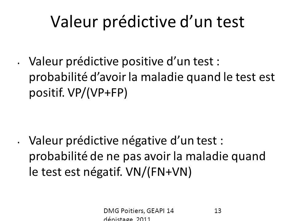 Valeur prédictive dun test Valeur prédictive positive dun test : probabilité davoir la maladie quand le test est positif.